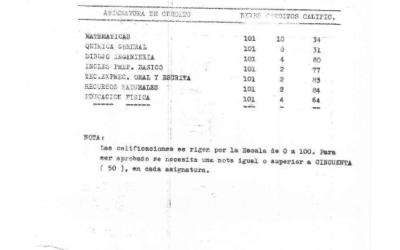 Certificado de notas de Danilo Quezada, alumno de Ingeneía en Ejecucción de la Universidad Técnica del Estado